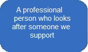 A professional person who looks after someone we support