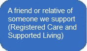 A friend or relative of somone we support in Registered Care or Supported Living