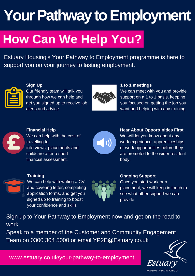 Descriptive poster which gives details of how we can help you with employment, financial help, training and ongoing support