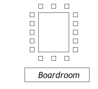 Board Room style configuration