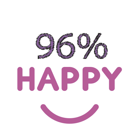 Repairs customer satisfaction level for May is 96%