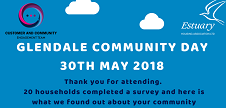 Survey results from the Glendale Community Day, 30th May 2018.